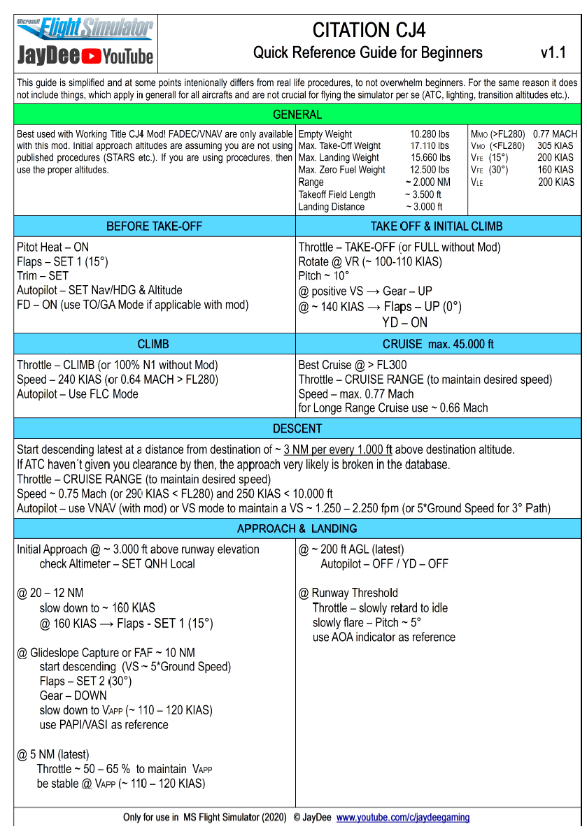 Citation CJ4 - Quick Reference Guide For Beginners Flight Simulator 2020